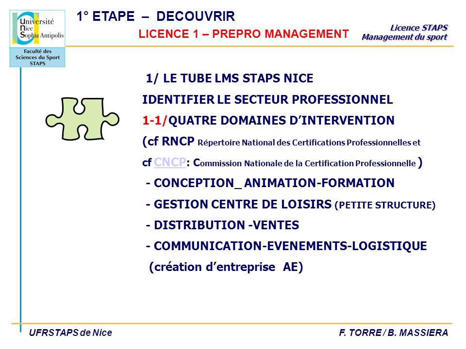Licence STAPS Management du sport UFRSTAPS de NiceF. TORRE / B. MASSIERA 1/ LE TUBE LMS STAPS NICE IDENTIFIER LE SECTEUR PROFESSIONNEL 1-1/QUATRE DOMA