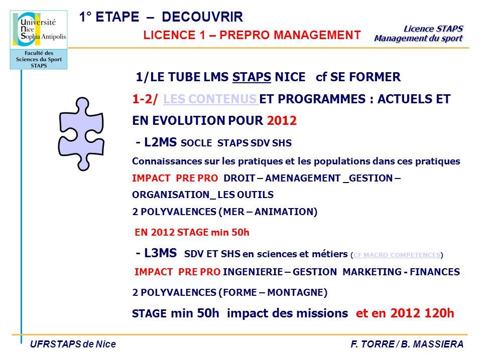 Licence STAPS Management du sport UFRSTAPS de NiceF. TORRE / B. MASSIERA 1/LE TUBE LMS STAPS NICE cf SE FORMER 1-2/ LES CONTENUS ET PROGRAMMES : ACTUE