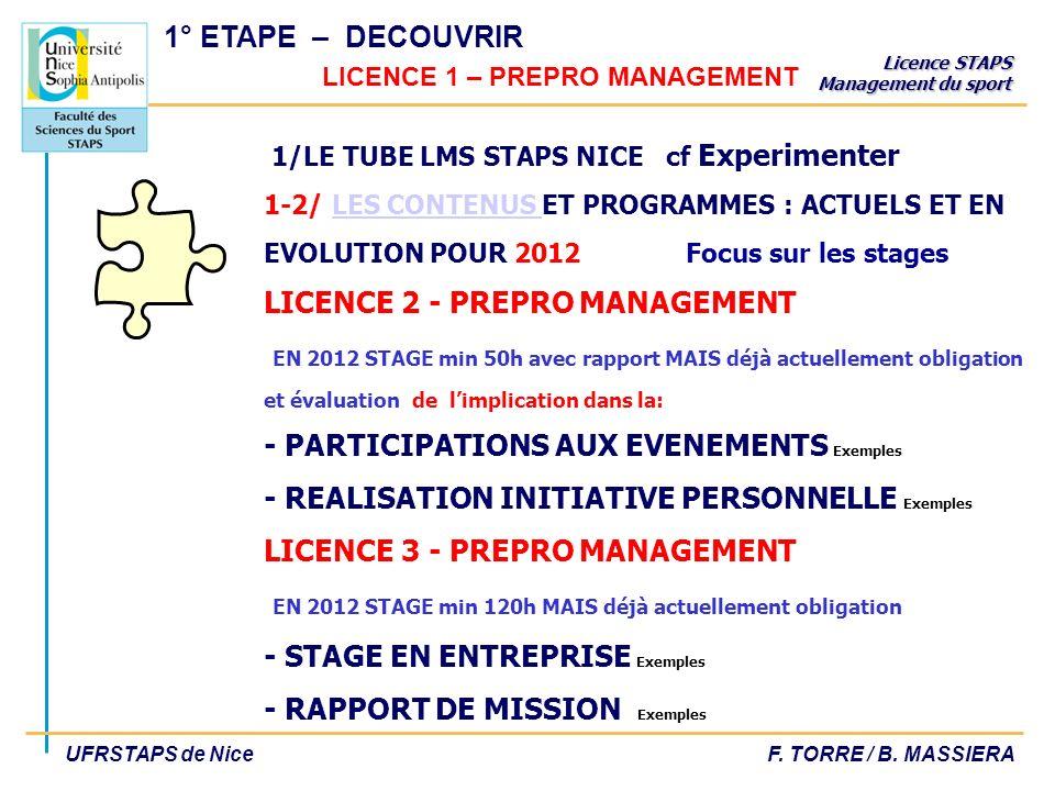 Licence STAPS Management du sport UFRSTAPS de NiceF. TORRE / B. MASSIERA 1/LE TUBE LMS STAPS NICE cf Experimenter 1-2/ LES CONTENUS ET PROGRAMMES : AC