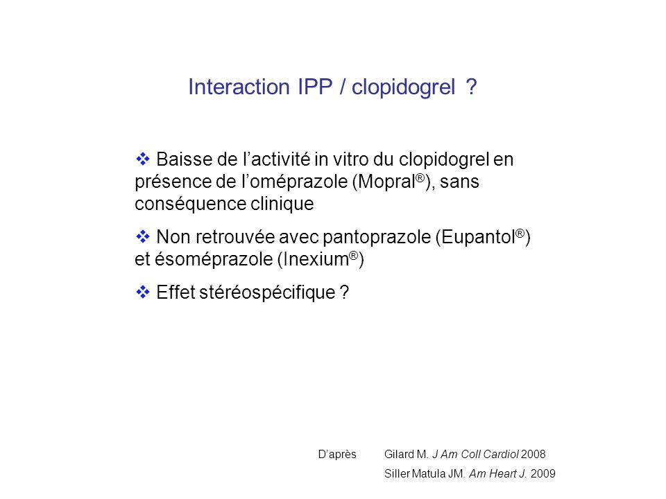 Interaction IPP / clopidogrel ? Baisse de lactivité in vitro du clopidogrel en présence de loméprazole (Mopral ® ), sans conséquence clinique Non retr