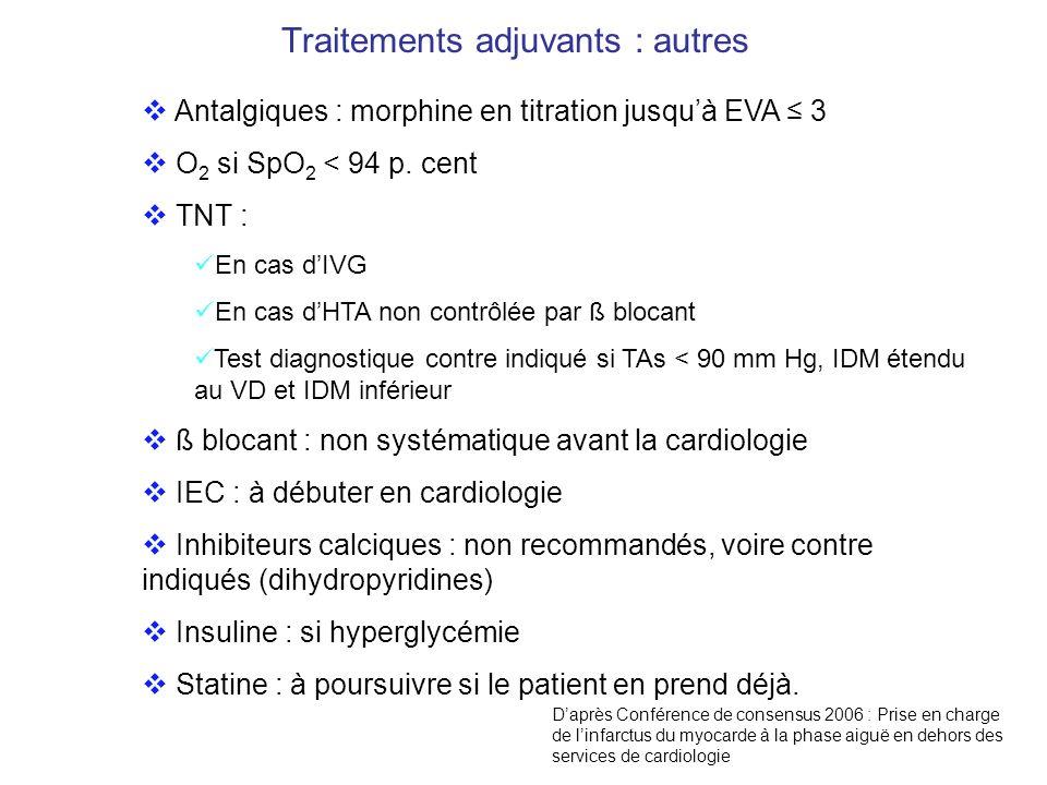 Traitements adjuvants : autres Daprès Conférence de consensus 2006 : Prise en charge de linfarctus du myocarde à la phase aiguë en dehors des services