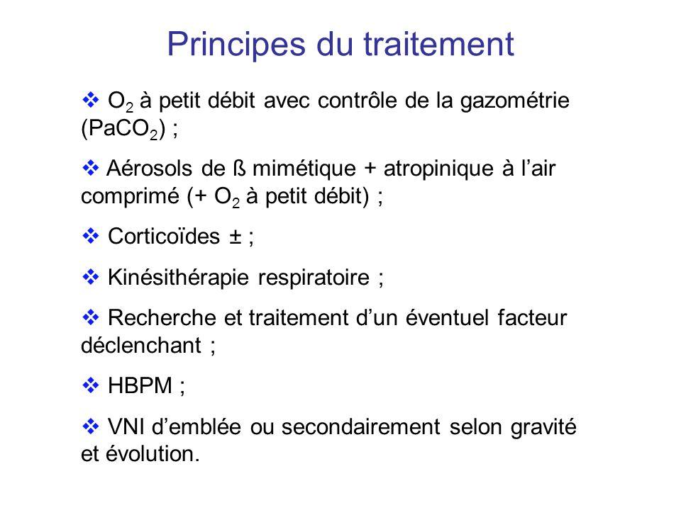 Principes du traitement O 2 à petit débit avec contrôle de la gazométrie (PaCO 2 ) ; Aérosols de ß mimétique + atropinique à lair comprimé (+ O 2 à pe