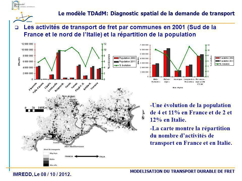 MODELISATION DU TRANSPORT DURABLE DE FRET IMREDD, Le 08 / 10 / 2012. Le modèle TDAdM: Diagnostic spatial de la demande de transport q Les activités de
