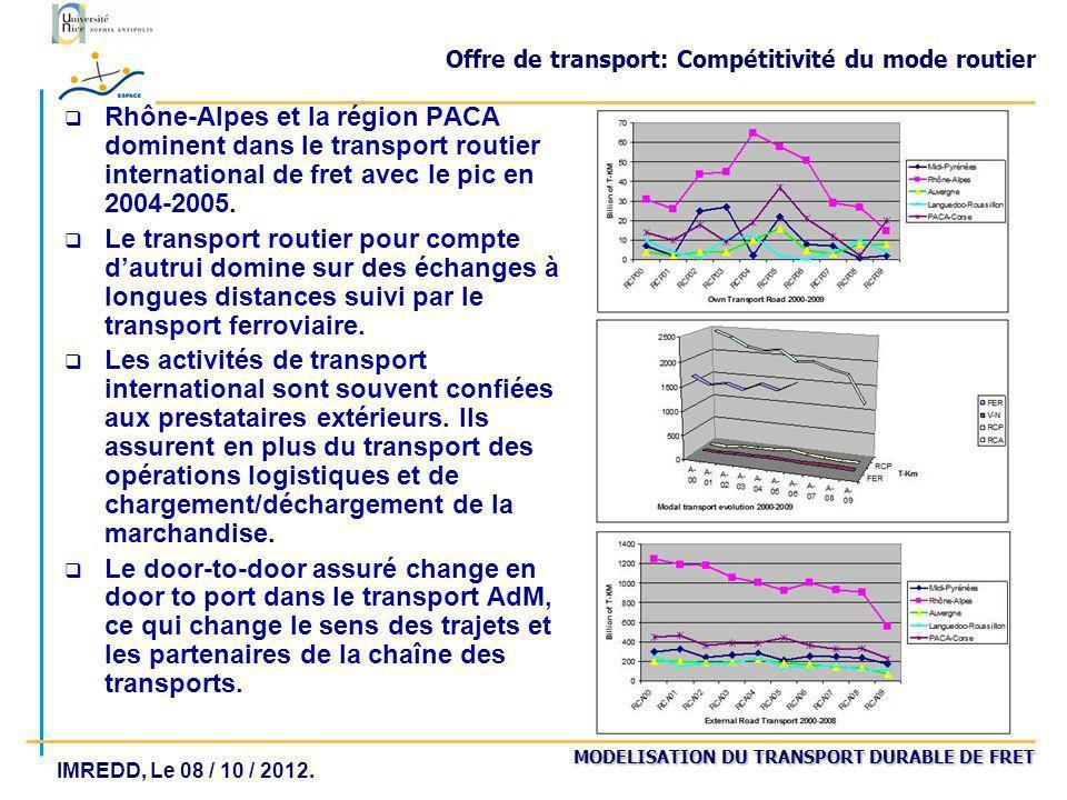 MODELISATION DU TRANSPORT DURABLE DE FRET IMREDD, Le 08 / 10 / 2012. Offre de transport: Compétitivité du mode routier q Rhône-Alpes et la région PACA