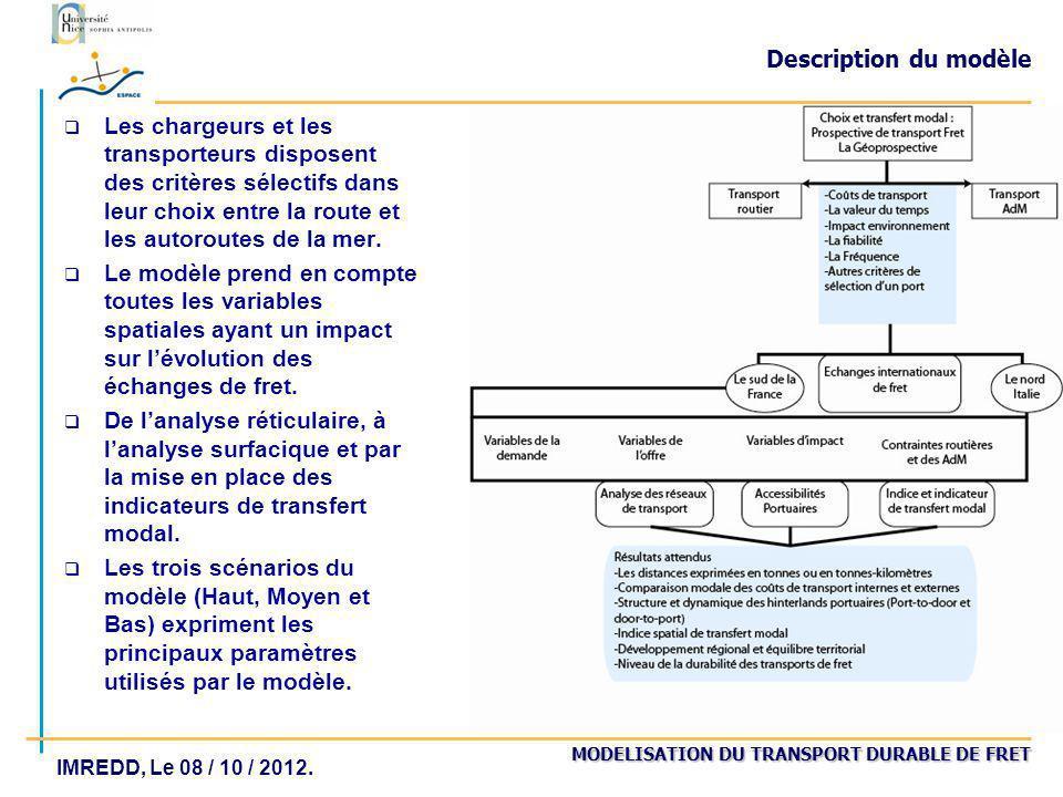 MODELISATION DU TRANSPORT DURABLE DE FRET IMREDD, Le 08 / 10 / 2012. Description du modèle q Les chargeurs et les transporteurs disposent des critères