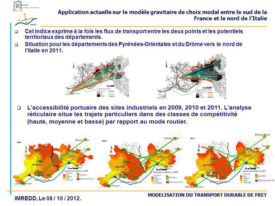 MODELISATION DU TRANSPORT DURABLE DE FRET IMREDD, Le 08 / 10 / 2012. Application actuelle sur le modèle gravitaire de choix modal entre le sud de la F