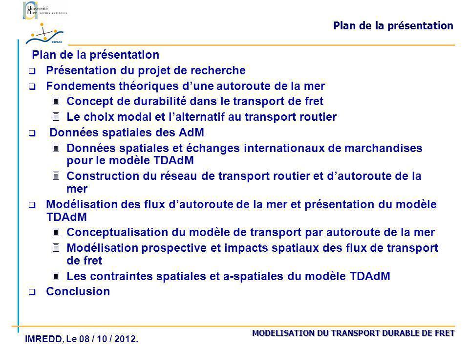 MODELISATION DU TRANSPORT DURABLE DE FRET IMREDD, Le 08 / 10 / 2012. Plan de la présentation Présentation du projet de recherche q Fondements théoriqu