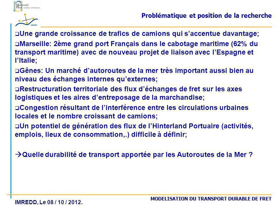 MODELISATION DU TRANSPORT DURABLE DE FRET IMREDD, Le 08 / 10 / 2012. Problématique et position de la recherche Une grande croissance de trafics de cam