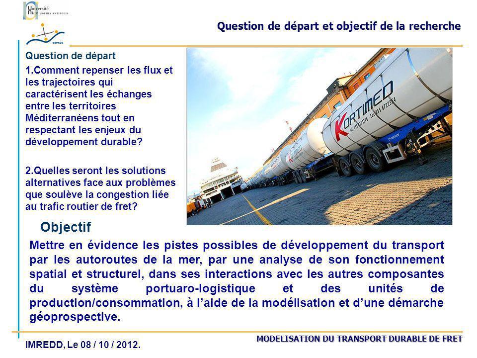 MODELISATION DU TRANSPORT DURABLE DE FRET IMREDD, Le 08 / 10 / 2012. Objectif Mettre en évidence les pistes possibles de développement du transport pa