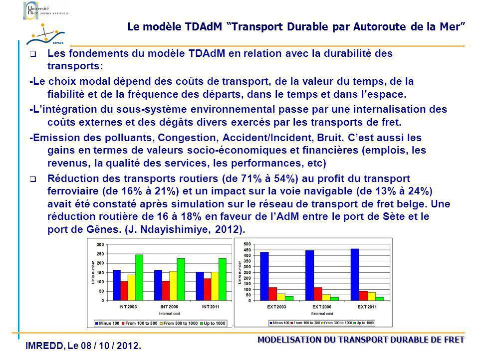 MODELISATION DU TRANSPORT DURABLE DE FRET IMREDD, Le 08 / 10 / 2012. Le modèle TDAdM Transport Durable par Autoroute de la Mer Les fondements du modèl
