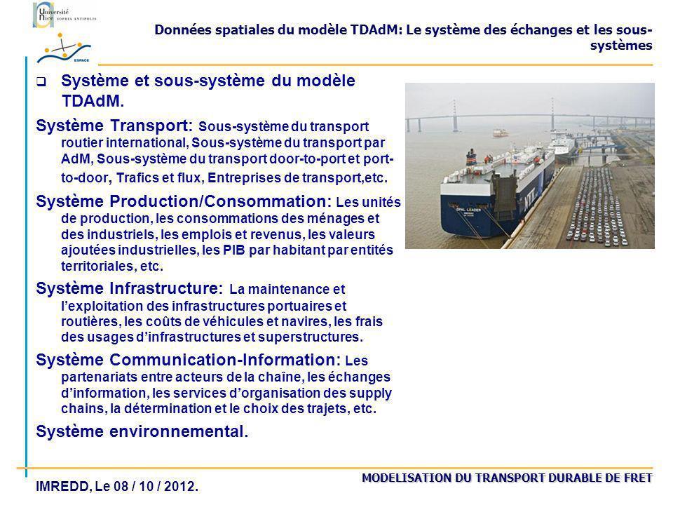 MODELISATION DU TRANSPORT DURABLE DE FRET IMREDD, Le 08 / 10 / 2012. Données spatiales du modèle TDAdM: Le système des échanges et les sous- systèmes