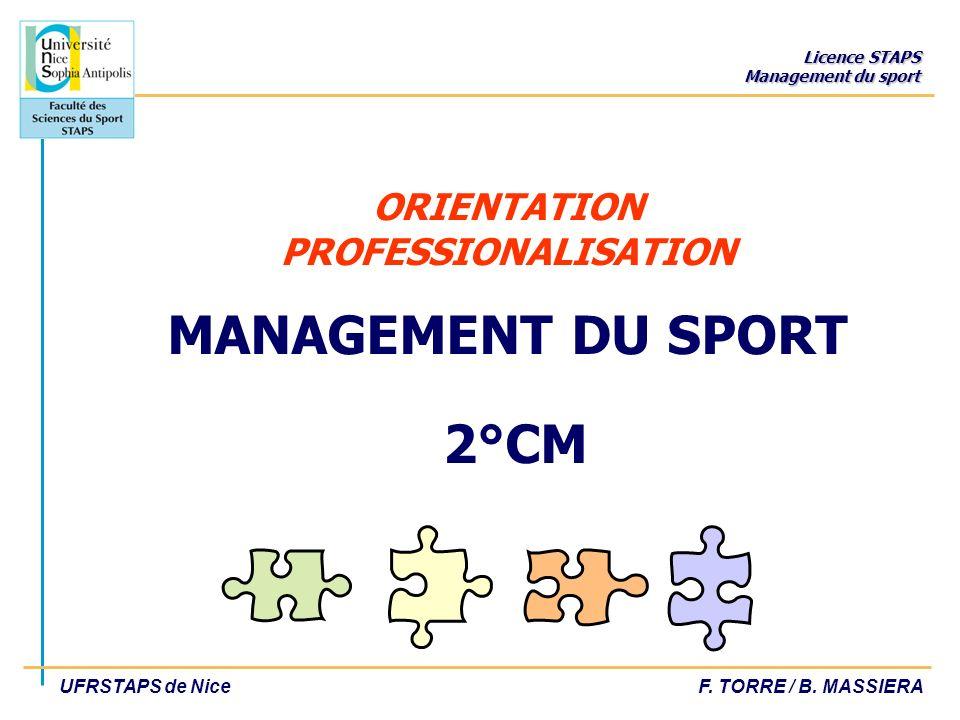 Licence STAPS Management du sport UFRSTAPS de NiceF. TORRE / B. MASSIERA ORIENTATION PROFESSIONALISATION MANAGEMENT DU SPORT 2°CM