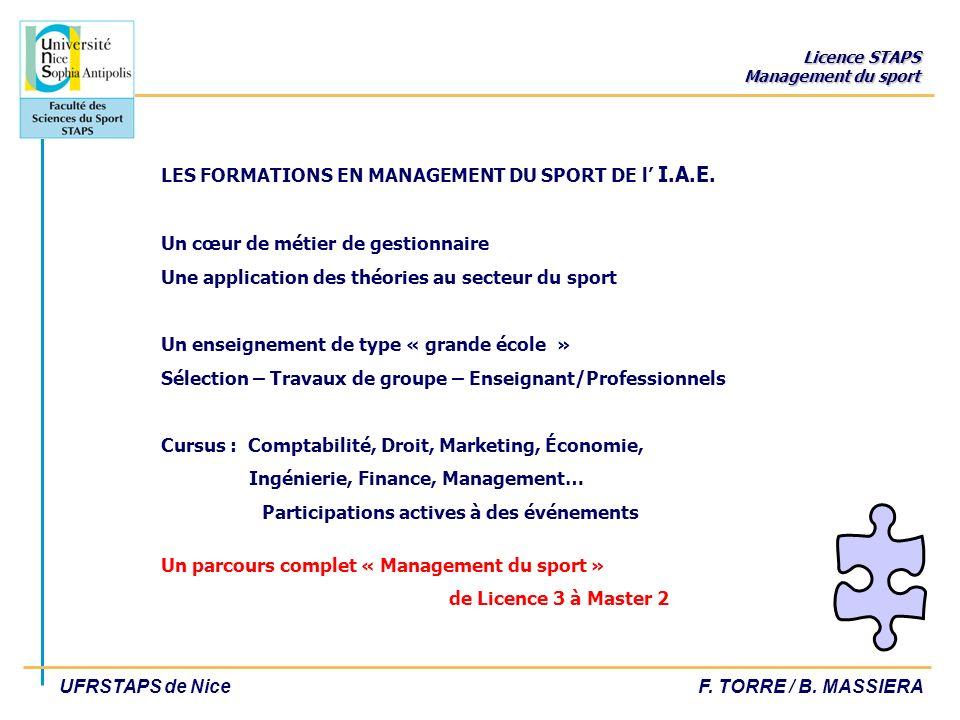 Licence STAPS Management du sport UFRSTAPS de NiceF. TORRE / B. MASSIERA LES FORMATIONS EN MANAGEMENT DU SPORT DE l I.A.E. Un cœur de métier de gestio