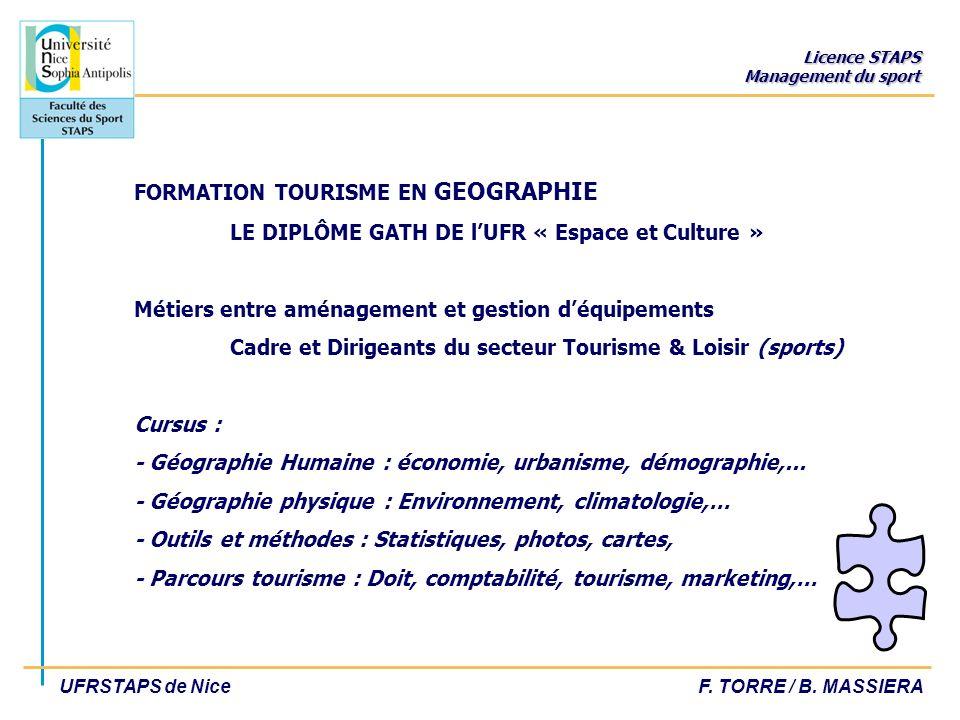 Licence STAPS Management du sport UFRSTAPS de NiceF. TORRE / B. MASSIERA FORMATION TOURISME EN GEOGRAPHIE LE DIPLÔME GATH DE lUFR « Espace et Culture