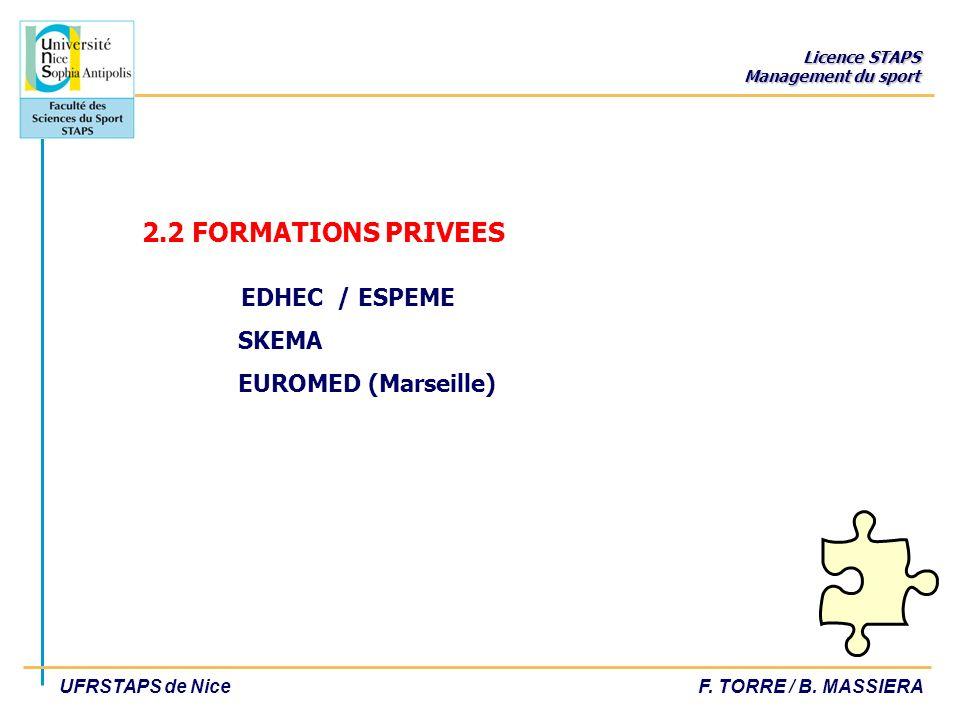 Licence STAPS Management du sport UFRSTAPS de NiceF. TORRE / B. MASSIERA 2.2 FORMATIONS PRIVEES EDHEC / ESPEME SKEMA EUROMED (Marseille)