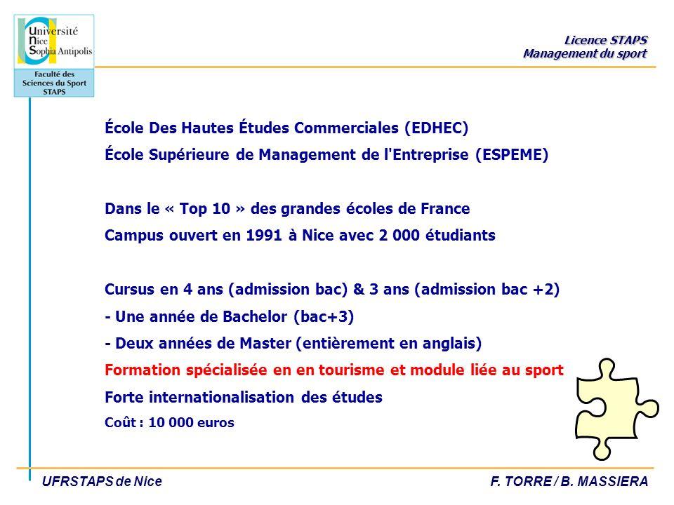 Licence STAPS Management du sport UFRSTAPS de NiceF. TORRE / B. MASSIERA École Des Hautes Études Commerciales (EDHEC) École Supérieure de Management d