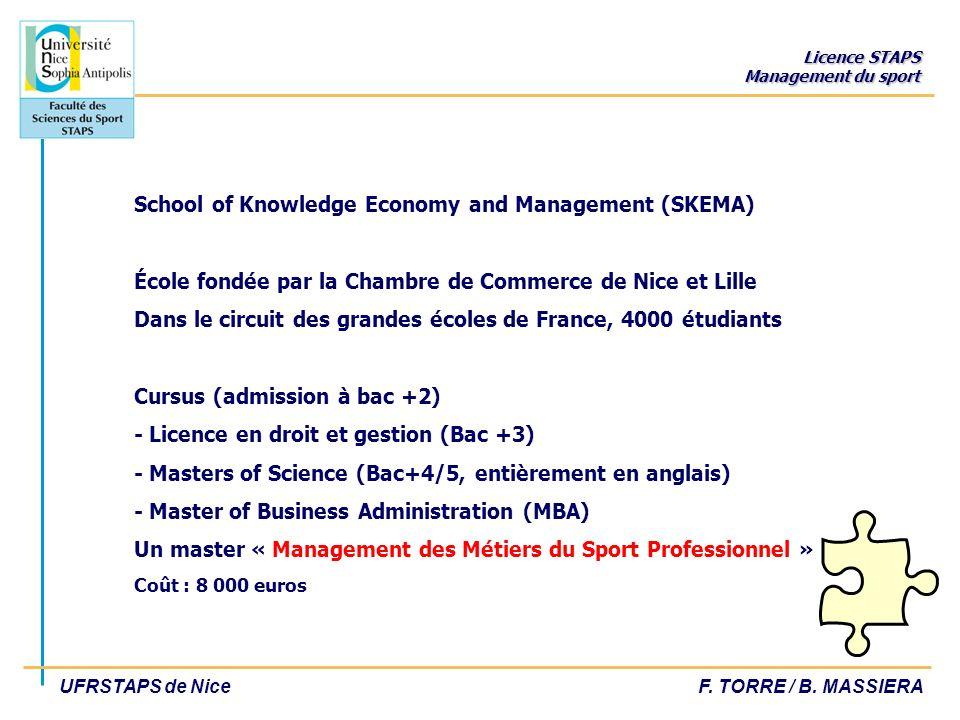 Licence STAPS Management du sport UFRSTAPS de NiceF. TORRE / B. MASSIERA School of Knowledge Economy and Management (SKEMA) École fondée par la Chambr
