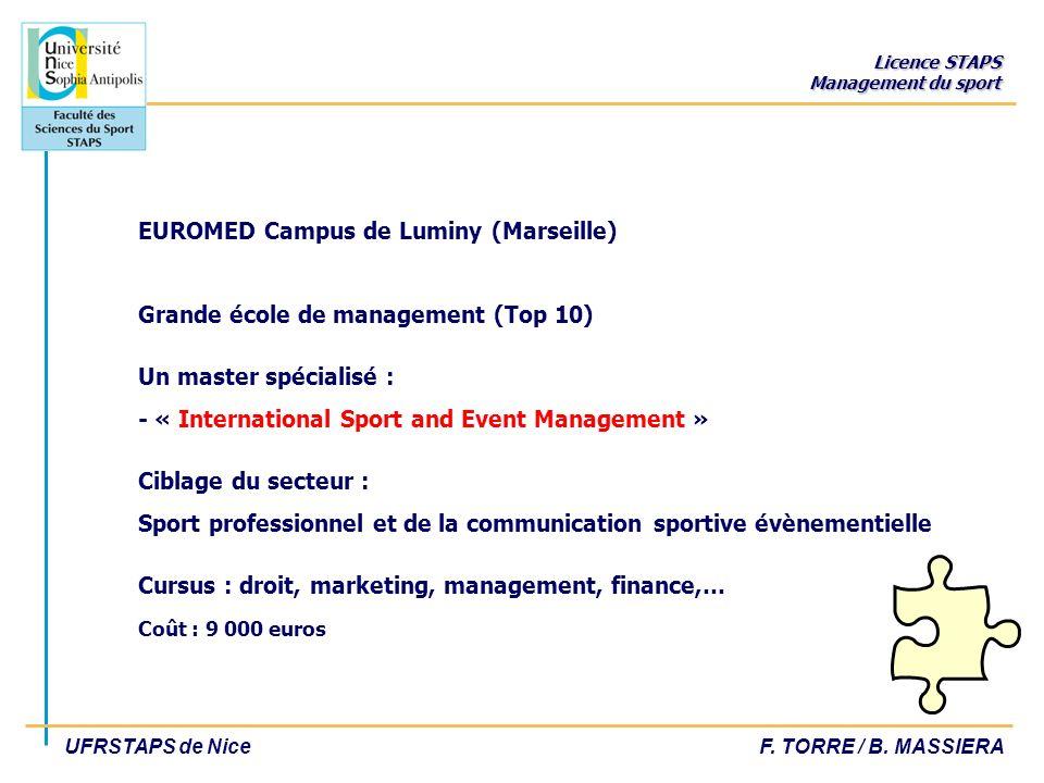 Licence STAPS Management du sport UFRSTAPS de NiceF. TORRE / B. MASSIERA EUROMED Campus de Luminy (Marseille) Grande école de management (Top 10) Un m