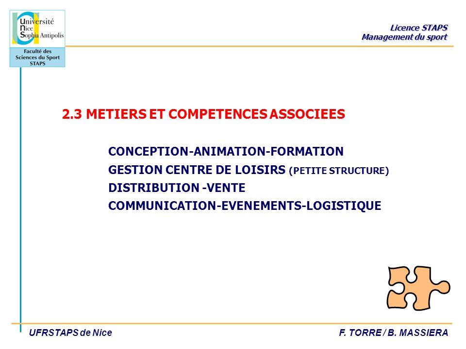 Licence STAPS Management du sport UFRSTAPS de NiceF. TORRE / B. MASSIERA 2.3 METIERS ET COMPETENCES ASSOCIEES CONCEPTION-ANIMATION-FORMATION GESTION C