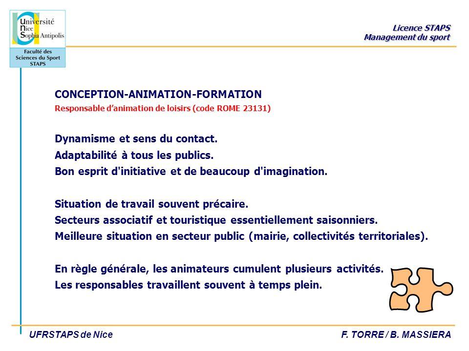 Licence STAPS Management du sport UFRSTAPS de NiceF. TORRE / B. MASSIERA CONCEPTION-ANIMATION-FORMATION Responsable danimation de loisirs (code ROME 2