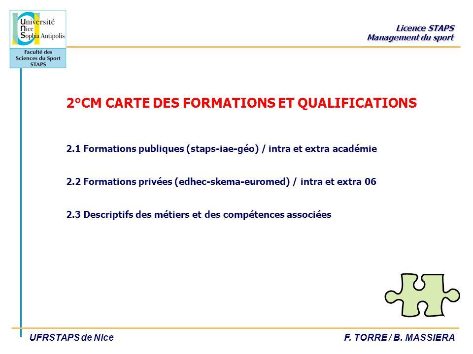 Licence STAPS Management du sport UFRSTAPS de NiceF. TORRE / B. MASSIERA 2°CM CARTE DES FORMATIONS ET QUALIFICATIONS 2.1 Formations publiques (staps-i