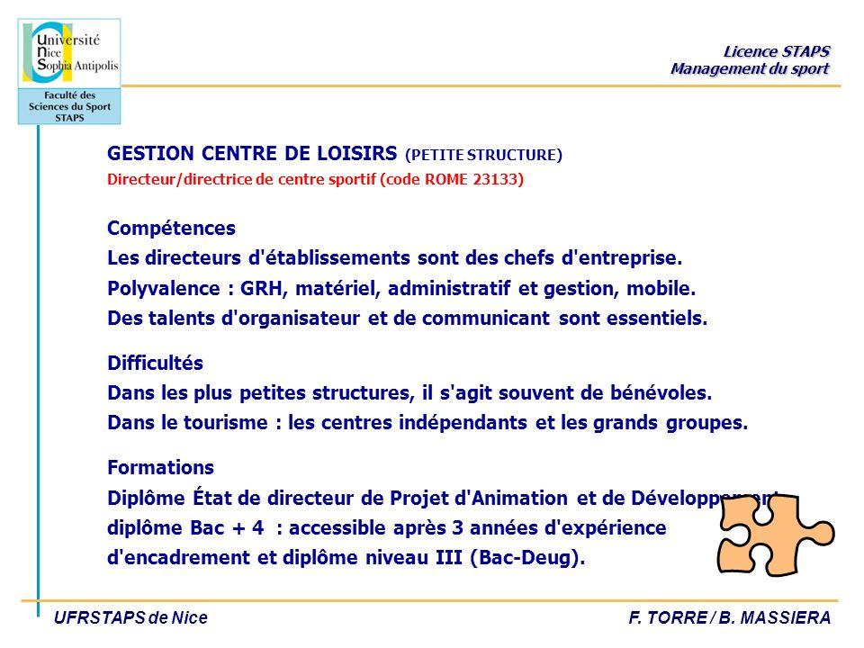 Licence STAPS Management du sport UFRSTAPS de NiceF. TORRE / B. MASSIERA GESTION CENTRE DE LOISIRS (PETITE STRUCTURE) Directeur/directrice de centre s