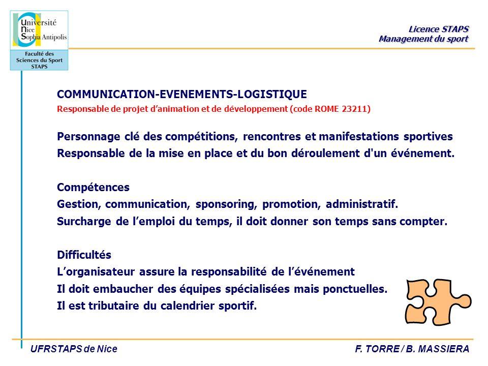 Licence STAPS Management du sport UFRSTAPS de NiceF. TORRE / B. MASSIERA COMMUNICATION-EVENEMENTS-LOGISTIQUE Responsable de projet danimation et de dé