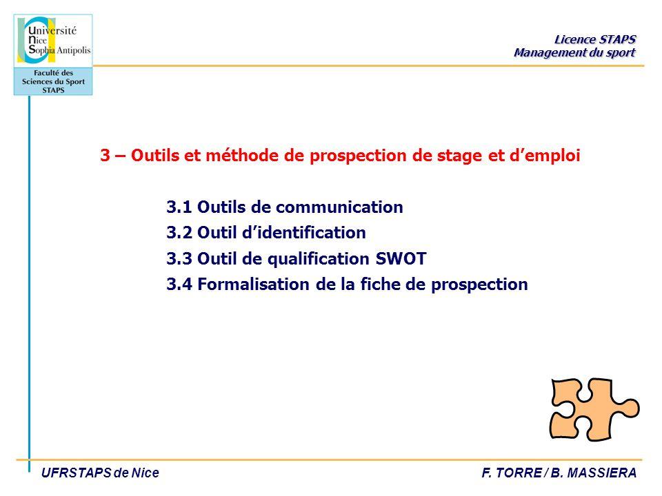 Licence STAPS Management du sport UFRSTAPS de NiceF. TORRE / B. MASSIERA 3 – Outils et méthode de prospection de stage et demploi 3.1 Outils de commun