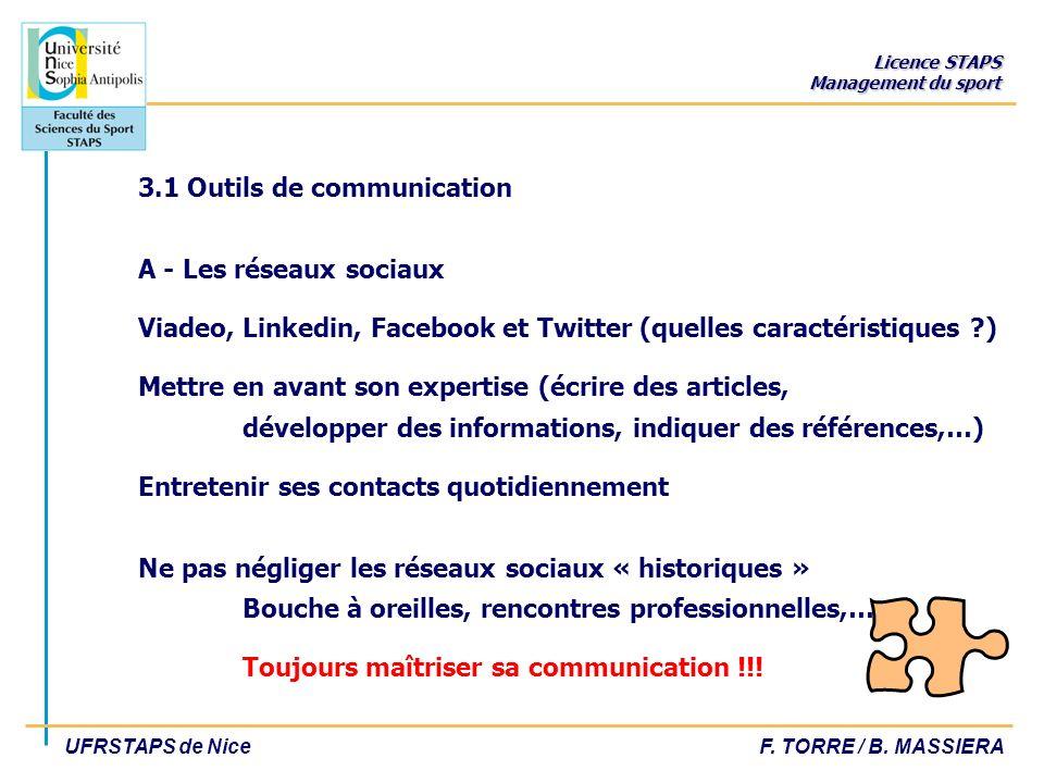 Licence STAPS Management du sport UFRSTAPS de NiceF. TORRE / B. MASSIERA 3.1 Outils de communication A - Les réseaux sociaux Viadeo, Linkedin, Faceboo