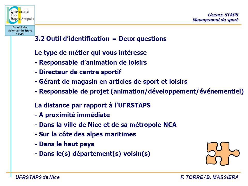 Licence STAPS Management du sport UFRSTAPS de NiceF. TORRE / B. MASSIERA 3.2 Outil didentification = Deux questions Le type de métier qui vous intéres