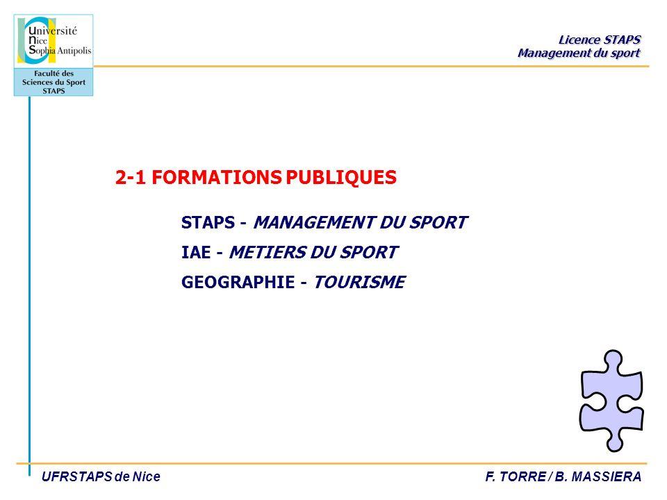 Licence STAPS Management du sport UFRSTAPS de NiceF. TORRE / B. MASSIERA 2-1 FORMATIONS PUBLIQUES STAPS - MANAGEMENT DU SPORT IAE - METIERS DU SPORT G