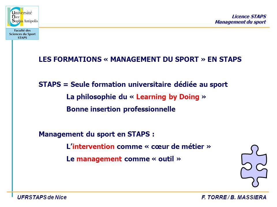 Licence STAPS Management du sport UFRSTAPS de NiceF. TORRE / B. MASSIERA LES FORMATIONS « MANAGEMENT DU SPORT » EN STAPS STAPS = Seule formation unive