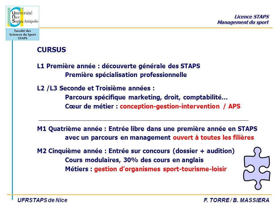Licence STAPS Management du sport UFRSTAPS de NiceF. TORRE / B. MASSIERA CURSUS L1 Première année : découverte générale des STAPS Première spécialisat