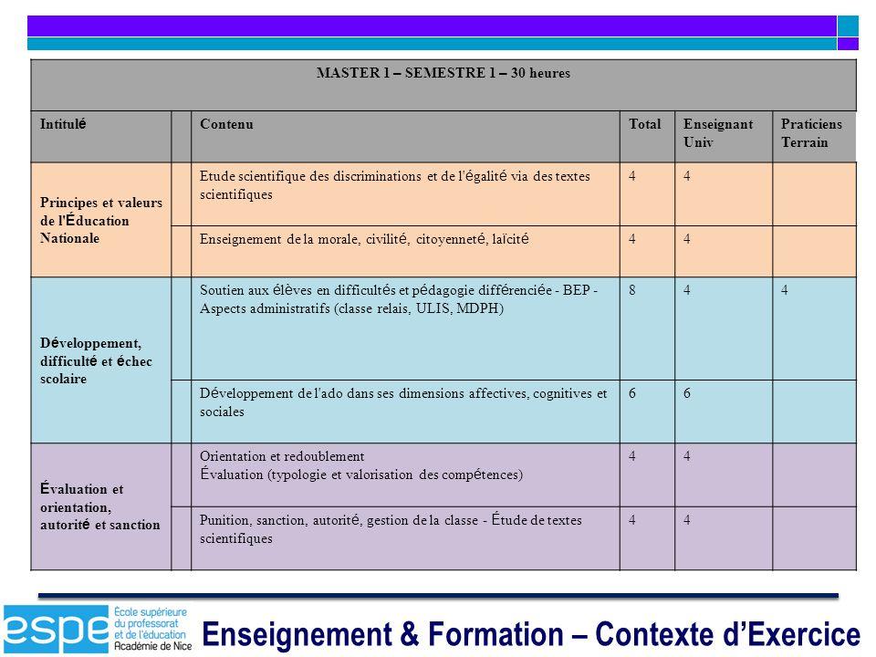 Enseignement & Formation – Contexte dExercice MASTER 1 – SEMESTRE 1 – 30 heures Intitul é ContenuTotalEnseignant Univ Praticiens Terrain Principes et