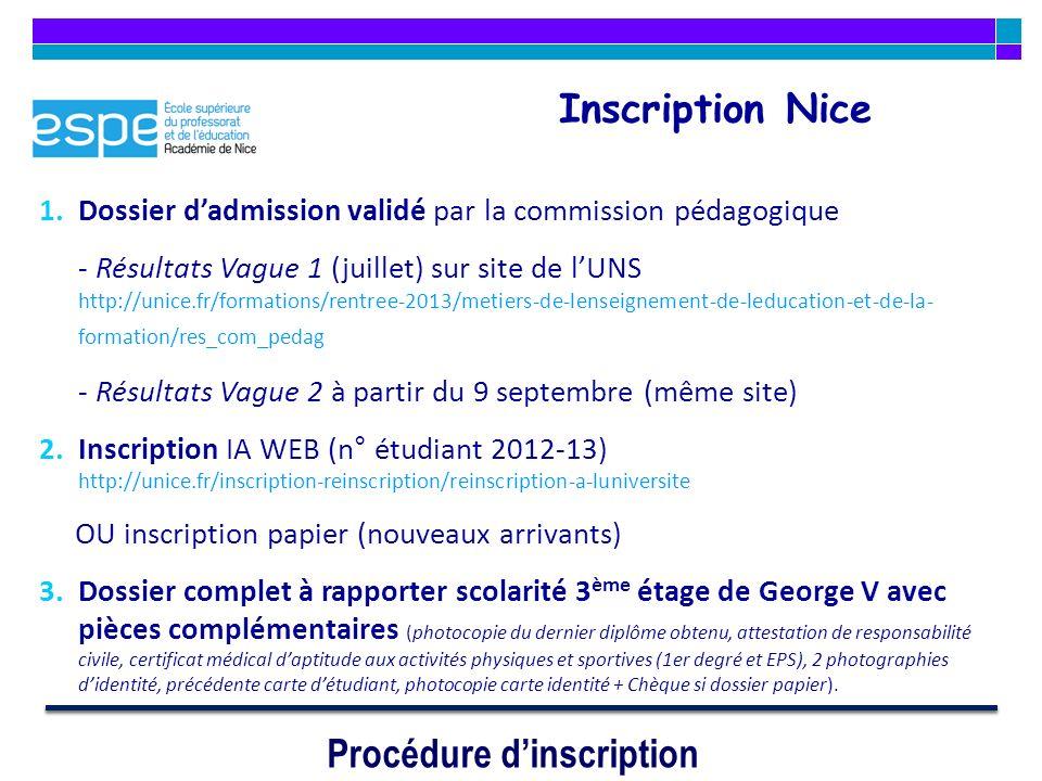 Procédure dinscription Inscription Nice 1.Dossier dadmission validé par la commission pédagogique - Résultats Vague 1 (juillet) sur site de lUNS http: