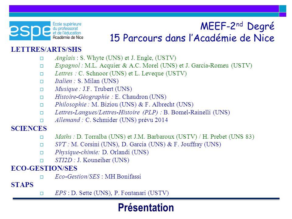 MEEF-2 nd Degré 15 Parcours dans lAcadémie de Nice LETTRES/ARTS/SHS Anglais : S. Whyte (UNS) et J. Engle, (USTV) Espagnol : M.L. Acquier & A.C. Morel