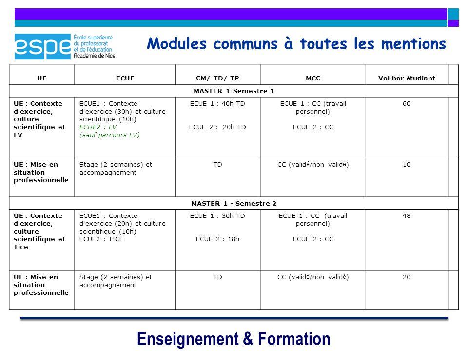 Enseignement & Formation UEECUECM/ TD/ TPMCCVol hor é tudiant MASTER 1-Semestre 1 UE : Contexte d exercice, culture scientifique et LV ECUE1 : Context