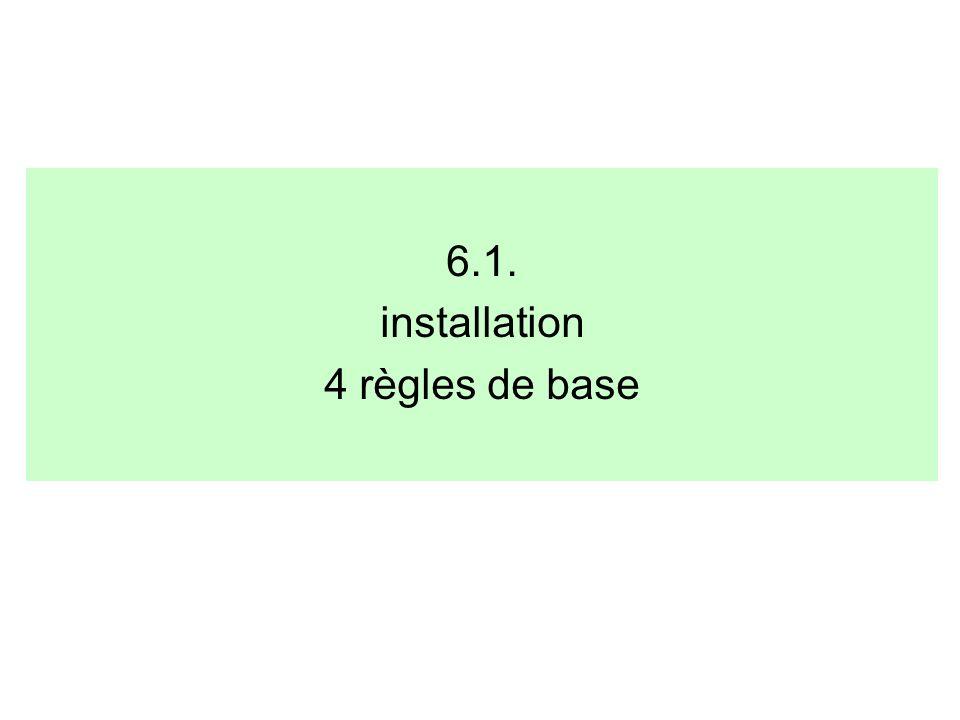 6.1. installation 4 règles de base