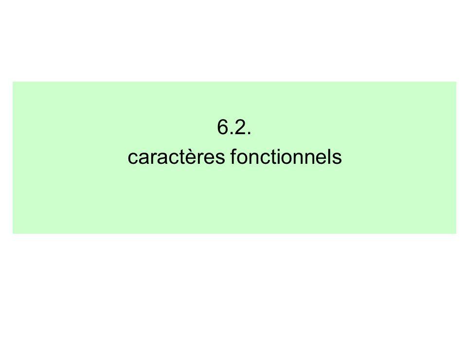 6.2. caractères fonctionnels