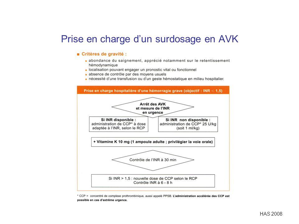 Prise en charge dun surdosage en AVK HAS 2008