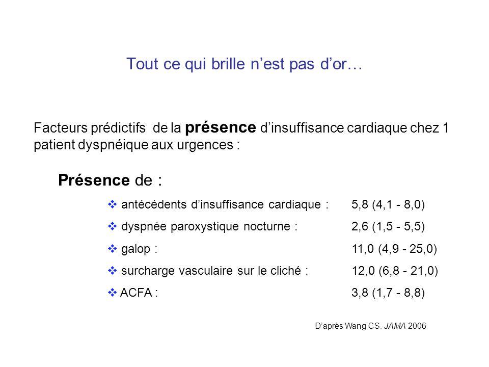 Tout ce qui brille nest pas dor… Présence de : antécédents dinsuffisance cardiaque : 5,8 (4,1 - 8,0) dyspnée paroxystique nocturne :2,6 (1,5 - 5,5) ga