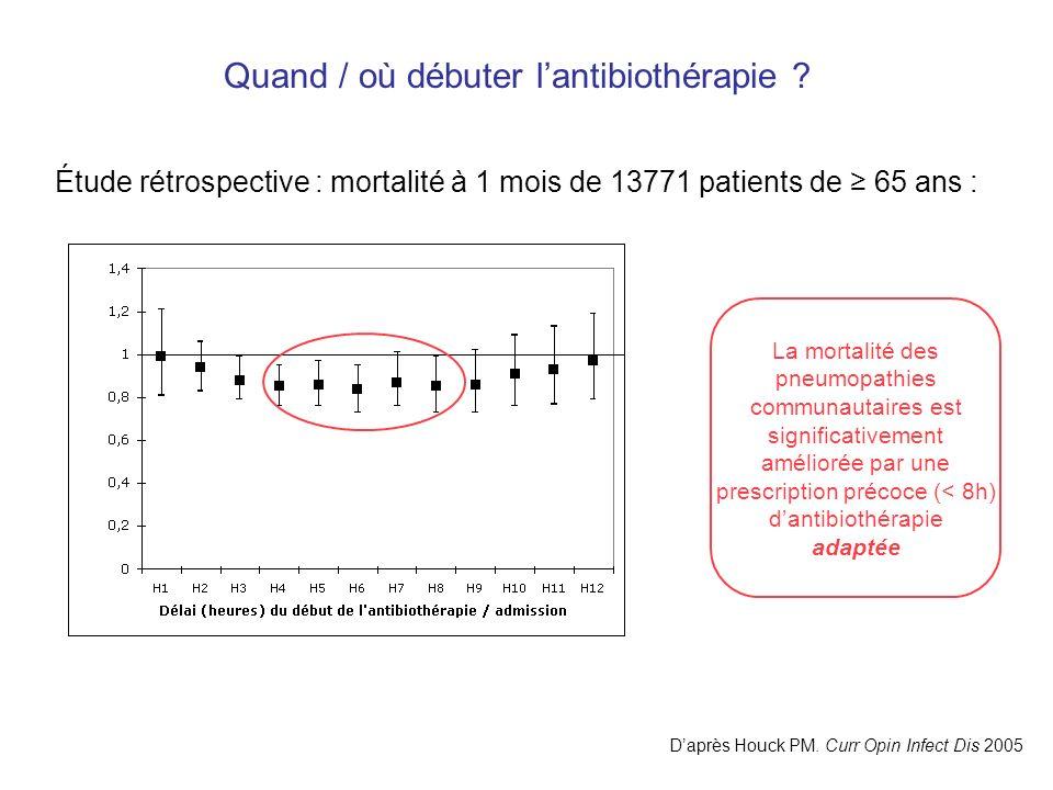 Quand / où débuter lantibiothérapie ? Étude rétrospective : mortalité à 1 mois de 13771 patients de 65 ans : Daprès Houck PM. Curr Opin Infect Dis 200
