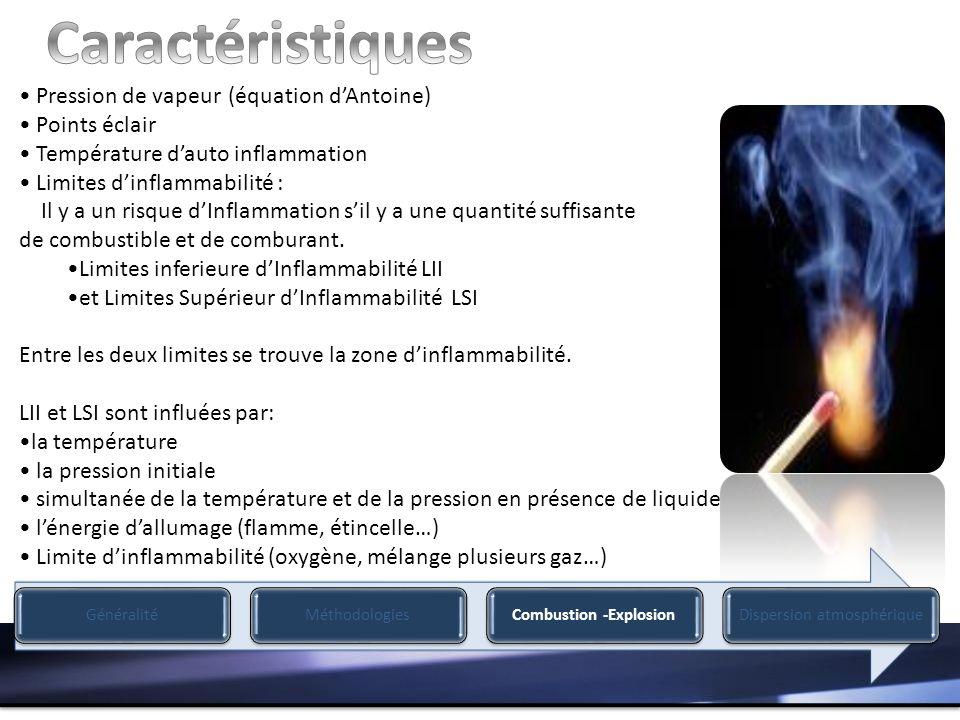 GénéralitéMéthodologiesCombustion -ExplosionDispersion atmosphérique Pression de vapeur (équation dAntoine) Points éclair Température dauto inflammati