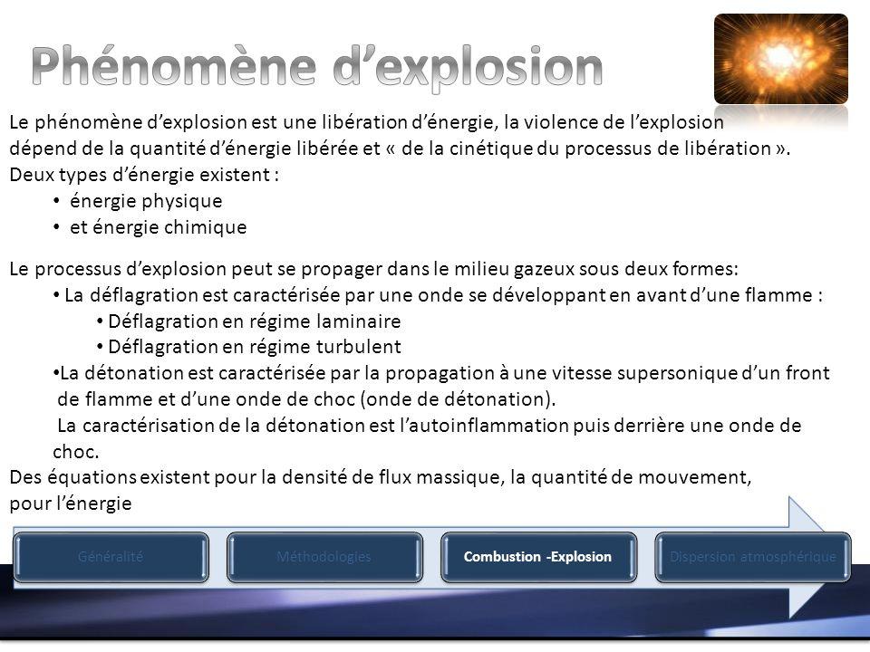 GénéralitéMéthodologiesCombustion -ExplosionDispersion atmosphérique Le phénomène dexplosion est une libération dénergie, la violence de lexplosion dépend de la quantité dénergie libérée et « de la cinétique du processus de libération ».