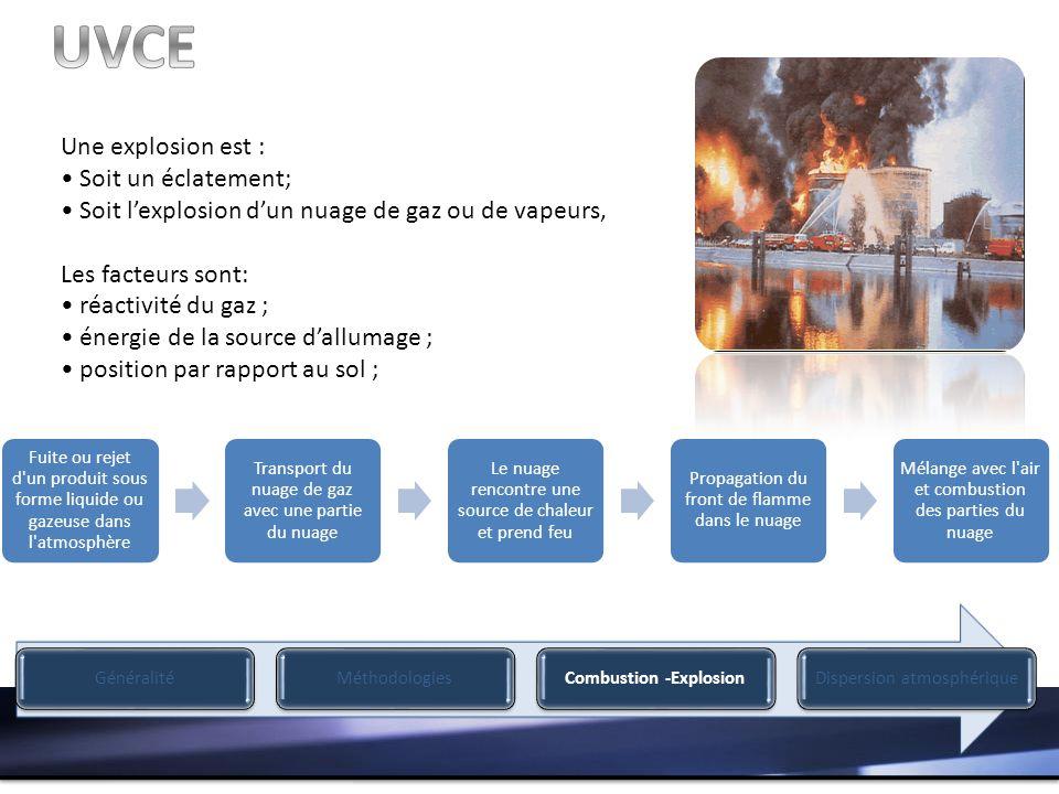 Une explosion est : Soit un éclatement; Soit lexplosion dun nuage de gaz ou de vapeurs, Les facteurs sont: réactivité du gaz ; énergie de la source da