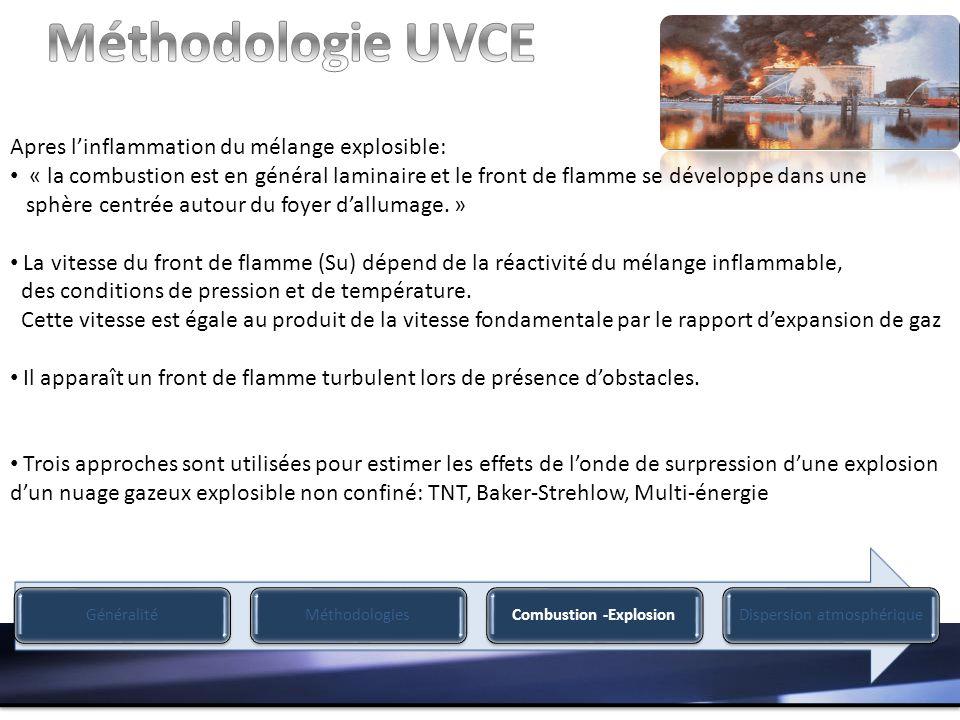 Apres linflammation du mélange explosible: « la combustion est en général laminaire et le front de flamme se développe dans une sphère centrée autour
