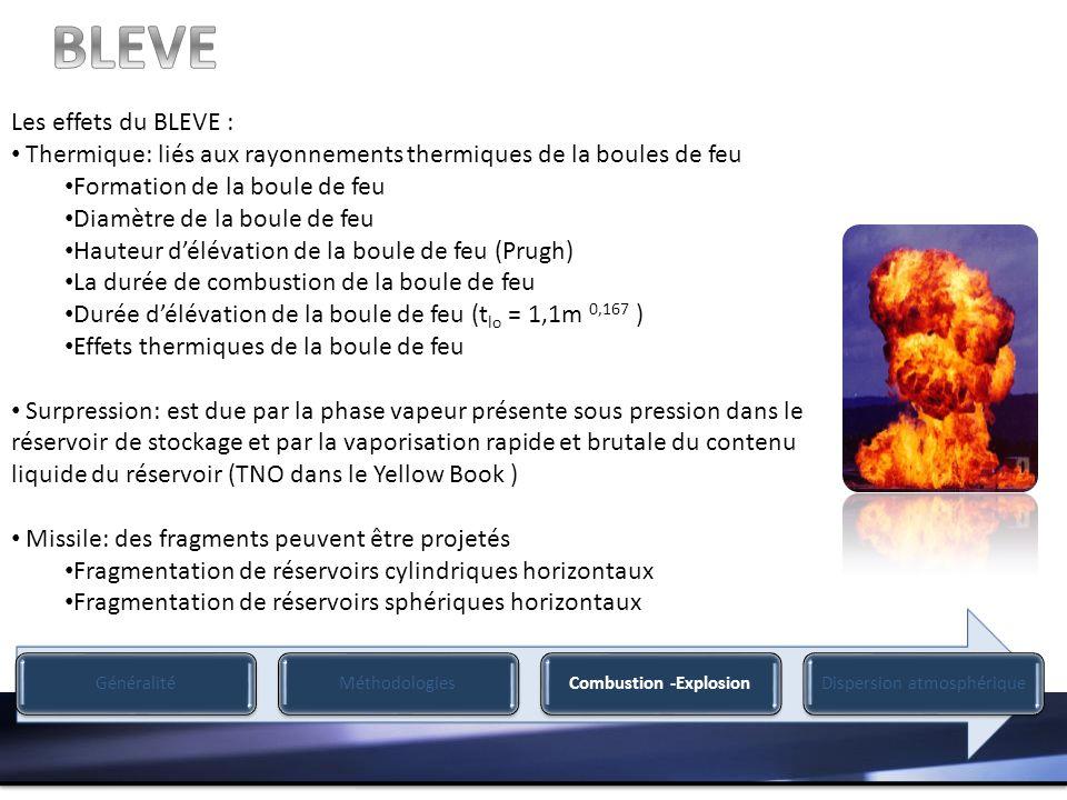 GénéralitéMéthodologiesCombustion -ExplosionDispersion atmosphérique Les effets du BLEVE : Thermique: liés aux rayonnements thermiques de la boules de feu Formation de la boule de feu Diamètre de la boule de feu Hauteur délévation de la boule de feu (Prugh) La durée de combustion de la boule de feu Durée délévation de la boule de feu (t lo = 1,1m 0,167 ) Effets thermiques de la boule de feu Surpression: est due par la phase vapeur présente sous pression dans le réservoir de stockage et par la vaporisation rapide et brutale du contenu liquide du réservoir (TNO dans le Yellow Book ) Missile: des fragments peuvent être projetés Fragmentation de réservoirs cylindriques horizontaux Fragmentation de réservoirs sphériques horizontaux