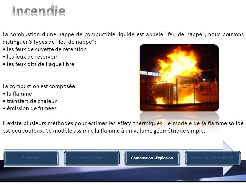 La combustion d'une nappe de combustible liquide est appelé