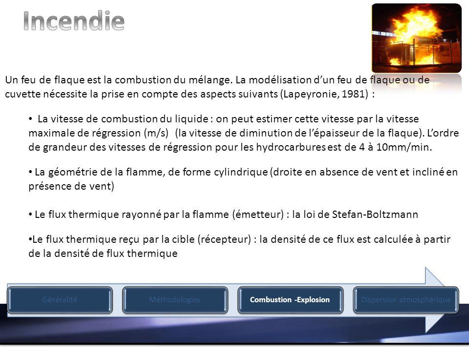Un feu de flaque est la combustion du mélange. La modélisation dun feu de flaque ou de cuvette nécessite la prise en compte des aspects suivants (Lape