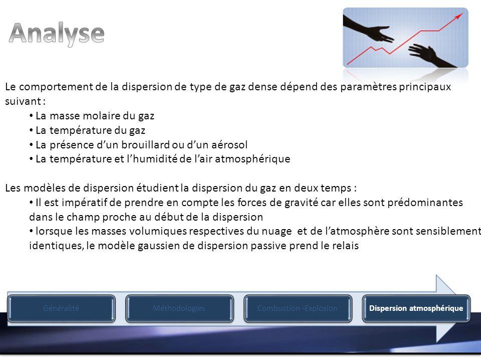 GénéralitéMéthodologiesCombustion -ExplosionDispersion atmosphérique Le comportement de la dispersion de type de gaz dense dépend des paramètres princ